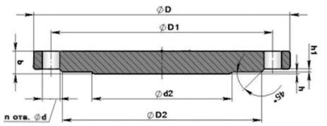 Чертеж глухого фланца Ду-1200 Ру-6/10/16/25 с размерами