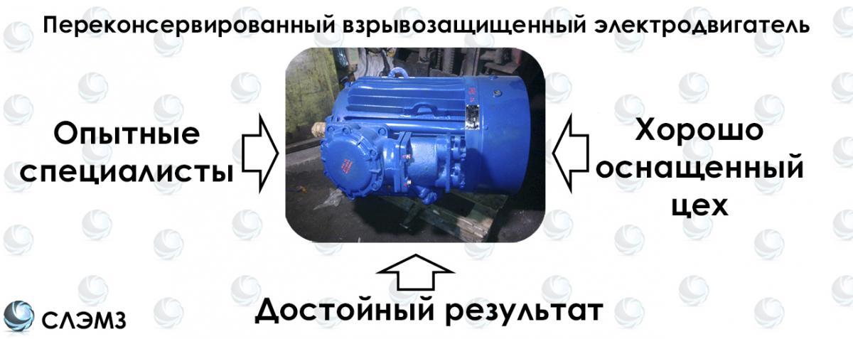 Электродвигатель АИММ112М2 купить