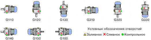 Обозначение отверстий мотор-редуктора 3МП, 4МП, 6МП, 1МЦ2С, МЦ2С
