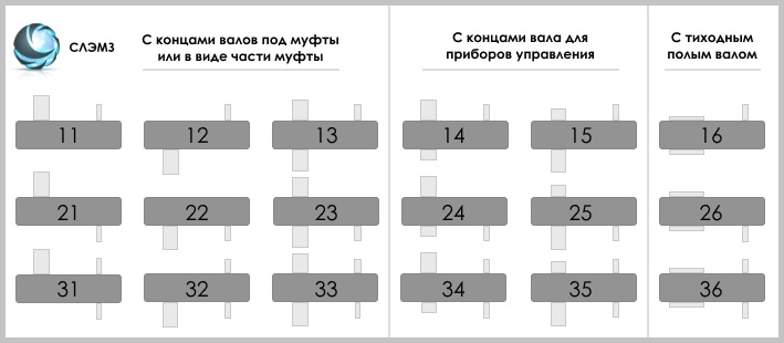 схемы сборки цилиндрического редуктора ц2н-500 Новикова