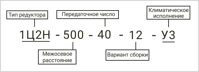 Расшифровка маркировки 1ц2н-500 и Ц2Н-500