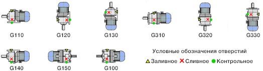Исполнения мотор-редуктора МЦ2С