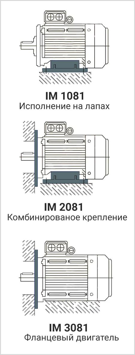 Монтажное исполнение лапы, фланец, комбинированное трехфазного электромотора АИР160