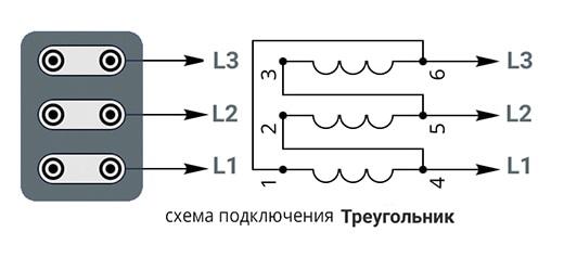 Подключение к трехфазной сети двигателя АИР треугольником