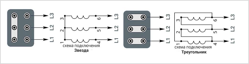 Схема подключения трехфазных асинхронных электродвигателей 10 кВт