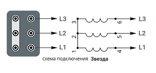 Схема подключения трехфазного АИР АИРУ звездой
