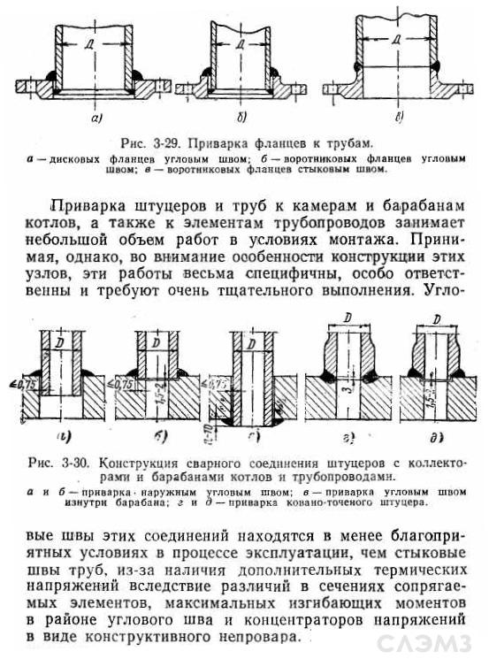 Приварка стальных фланцев к трубе ГОСТ