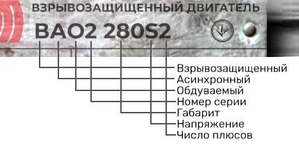 Электродвигатель ВАО2 280 S2 расшифровка маркировки