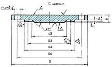 запорная арматура стальные фланцы