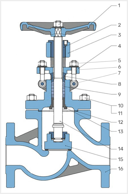 "вентили ду-50 (2"") чертеж конструкция"