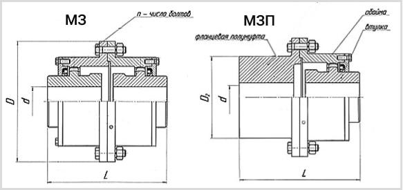 схема чертежа мз-4 мзп-4