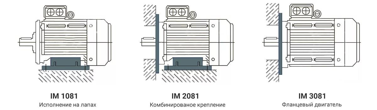 Монтажные исполнения двигателей 30 кВт 3000 оборотов IM1081 лапы, IM3081 фланец