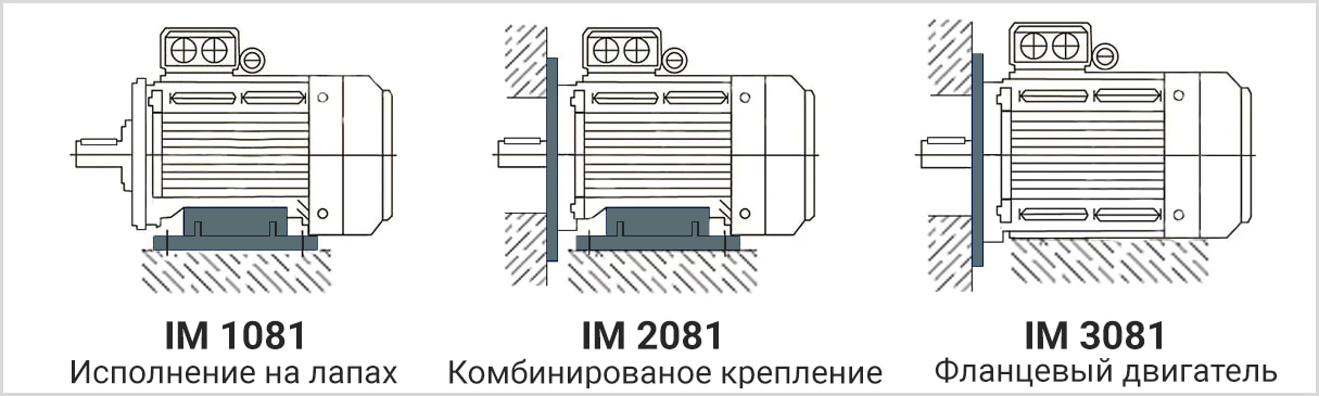 Монтажное исполнение лапы, фланец, комбинированное трехфазного электромотора АИР71