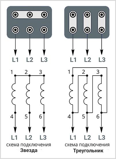 Схема подключения звезда - промышленное напряжение, треугольник - через пусковой конденсатор асинхронных трехфазных электродвигателей АИР71