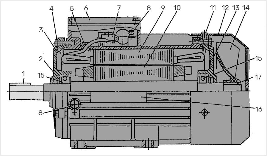 схема устройство электродвигателя аир