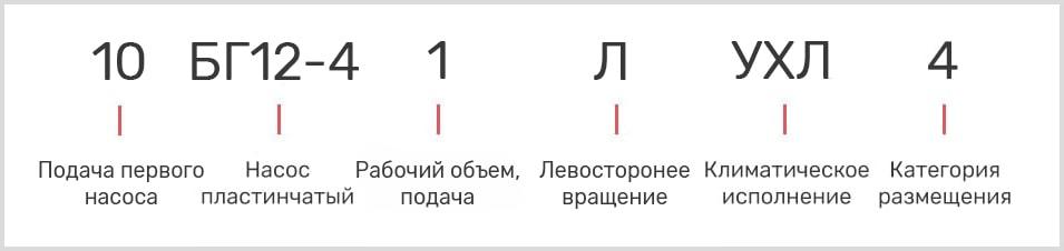 расшифровка маркировки двухпоточного лопастного масляного насоса 10БГ 12-41