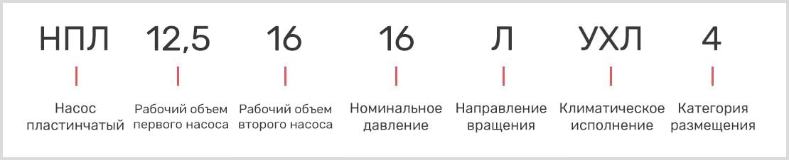 расшифровка маркировки пластинчатого двухпоточного насоса нпл 12,5-16/16