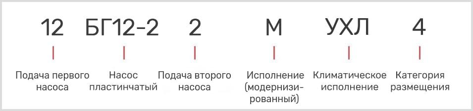 расшифровка маркировки лопастного масляного двухпоточного насоса 12БГ 12-22М