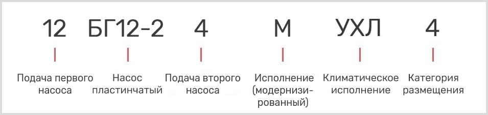 расшифровка маркировки лопастного масляного двухпоточного насоса 12БГ 12-24М