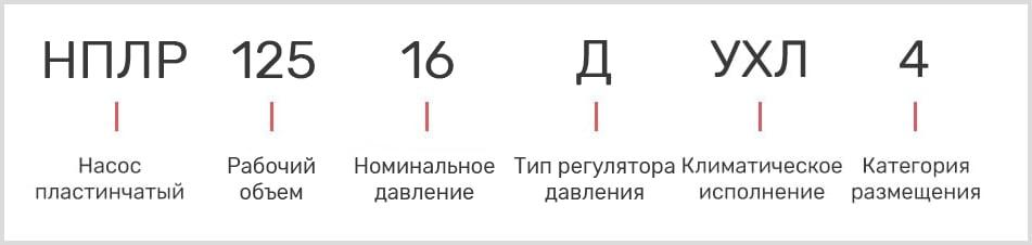 Расшифровка маркировки пластинчатого регулируемого насоса нплр 125/16