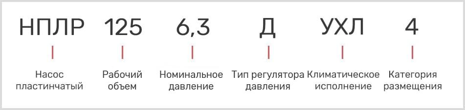 Расшифровка маркировки пластинчатого регулируемого насоса нплр 125/6,3