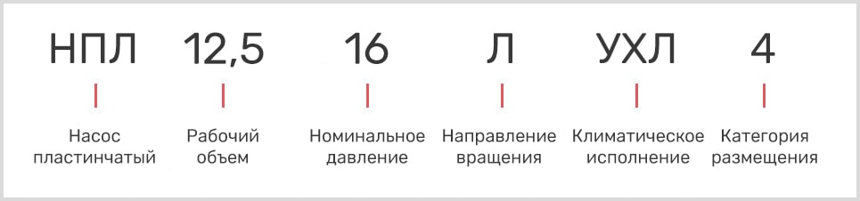 расшифровка маркировки пластинчатого двухпоточного насоса нпл 5-12,5/16