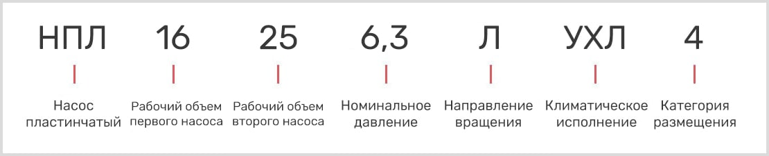 расшифровка маркировки пластинчатого двухпоточного насоса нпл 16-25/6,3