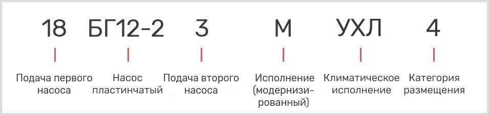 расшифровка маркировки лопастного масляного двухпоточного насоса 18БГ 12-23М