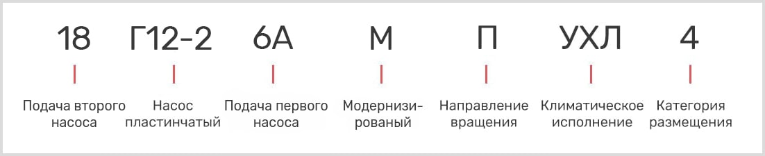 расшифровка маркировки пластинчатого однопоточного насоса 18Г12-26АМ