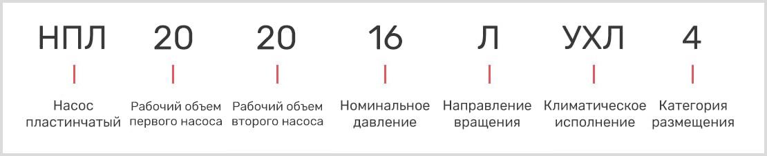 расшифровка маркировки пластинчатого двухпоточного насоса нпл 20-20/16