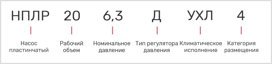 Расшифровка маркировки пластинчатого регулируемого насоса нплр 20/6,3