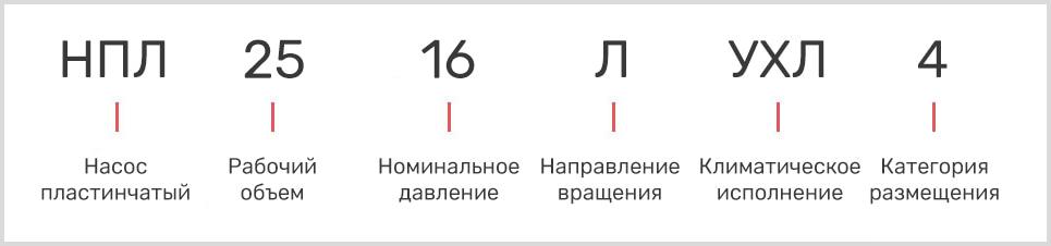 расшифровка маркировки пластинчатого двухпоточного насоса нпл 25/16