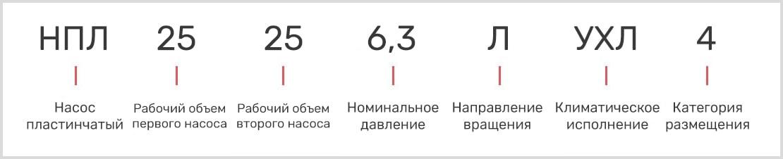 расшифровка маркировки пластинчатого двухпоточного насоса нпл 25-25/6,3