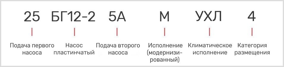 расшифровка маркировки лопастного масляного двухпоточного насоса 25БГ 12-25АМ