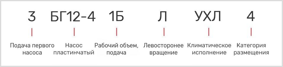 расшифровка маркировки двухпоточного лопастного масляного насоса 3БГ 12-41Б