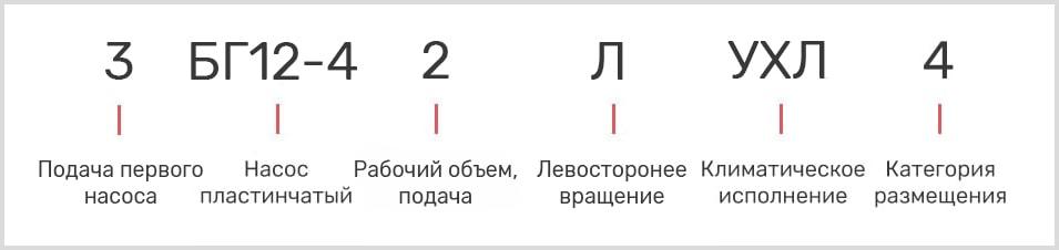 расшифровка маркировки двухпоточного лопастного масляного насоса 3БГ 12-42