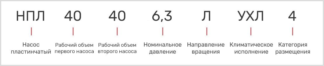 расшифровка маркировки пластинчатого двухпоточного насоса нпл 40-40/6,3