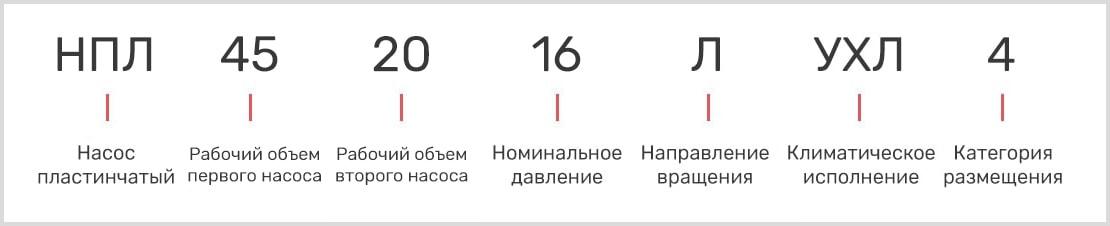 расшифровка маркировки пластинчатого двухпоточного насоса нпл 45-20/16
