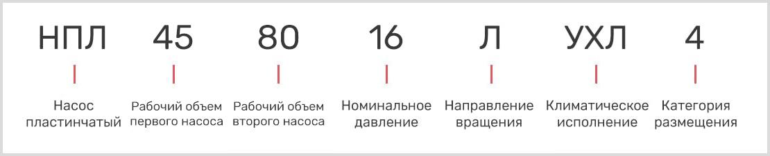 расшифровка маркировки пластинчатого двухпоточного насоса нпл 45-80/16