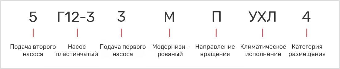 расшифровка маркировки пластинчатого однопоточного насоса 5Г12-33М