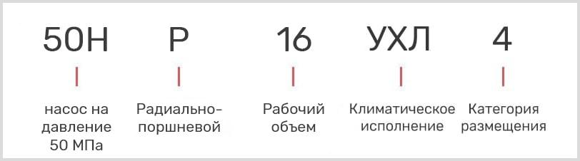расшифровка маркировки поршневого насоса 50НР-16