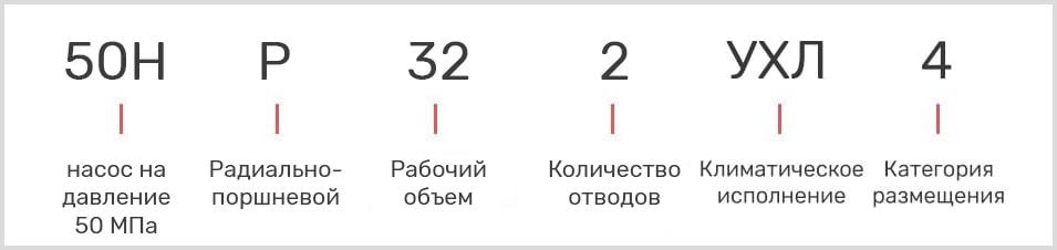 расшифровка маркировки одноотводного поршневого насоса 50НР-32 и двухотводного 50НР32/2
