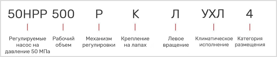 расшифровка маркировки поршневого регулируемого насоса 50НРР500