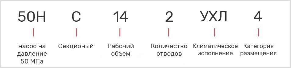 расшифровка маркировки поршневого насоса 50НС-14 и двухотводного 50НС14/2