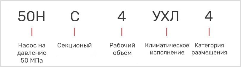 расшифровка маркировки секционного гидронасоса 50нс4 ухл4
