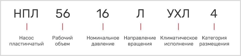 расшифровка маркировки пластинчатого однопоточного насоса нпл 56/16