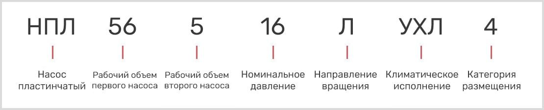 расшифровка маркировки пластинчатого двухпоточного насоса нпл 56-5/16