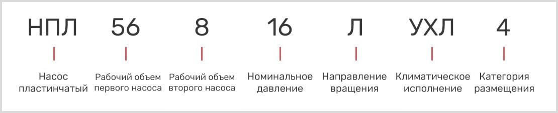 расшифровка маркировки пластинчатого двухпоточного насоса нпл 56-8/16