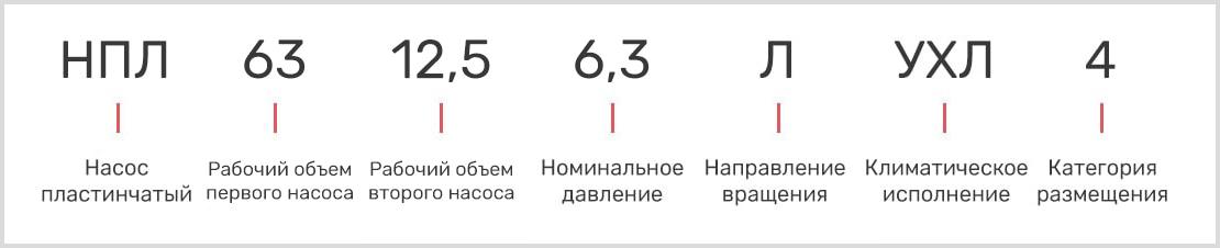 расшифровка маркировки пластинчатого двухпоточного насоса нпл 63-12,5/6,3