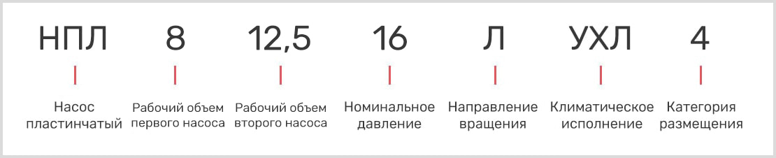 расшифровка маркировки пластинчатого двухпоточного насоса нпл 8-12,5/16